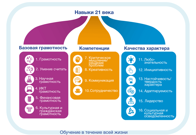 Переклад діаграми від www.ingens.kz
