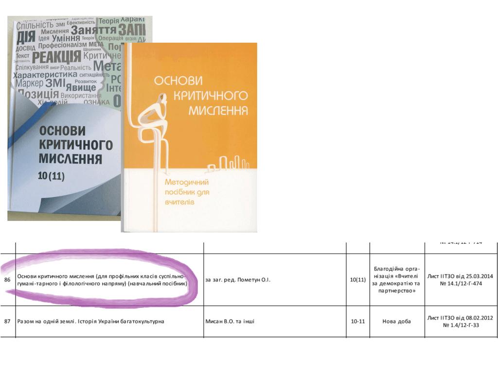 Посібники за курсом «Основи критичного мислення» для учнів 10 (11) класів.