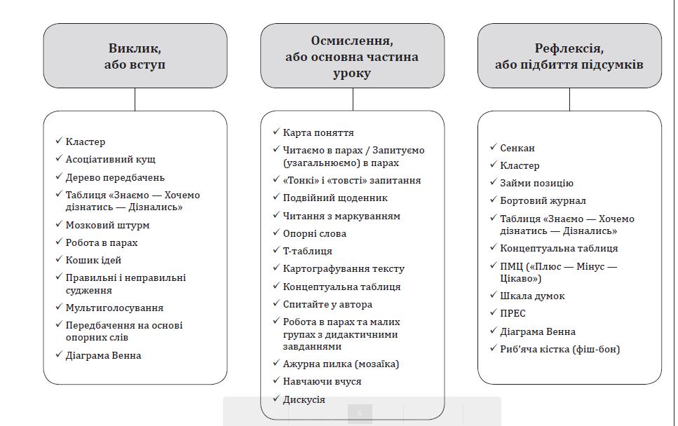 st_vstavka_shema-1