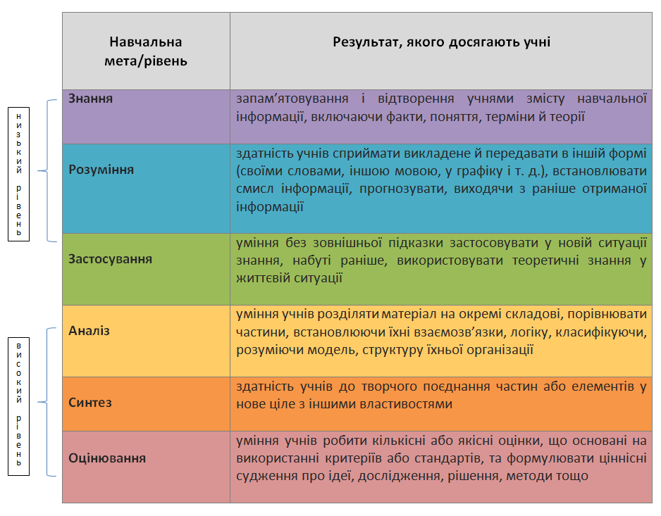 tablytsya-1_blum