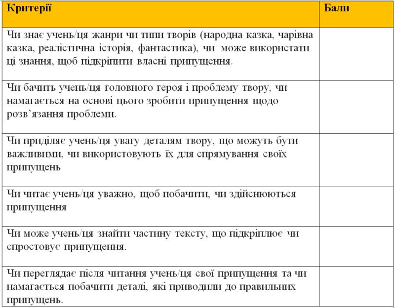 tablytsya